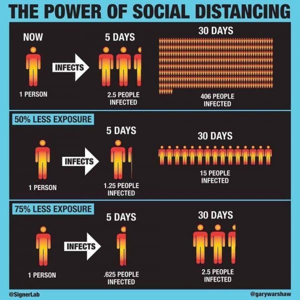 Coronavirus: Social Distancing by Gary Warshaw